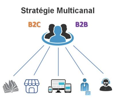 strategie-multicanal