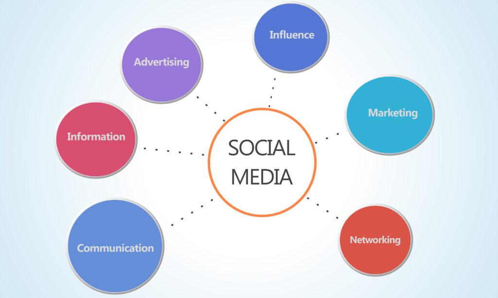 agence conseil en marketing et stratégie digitale